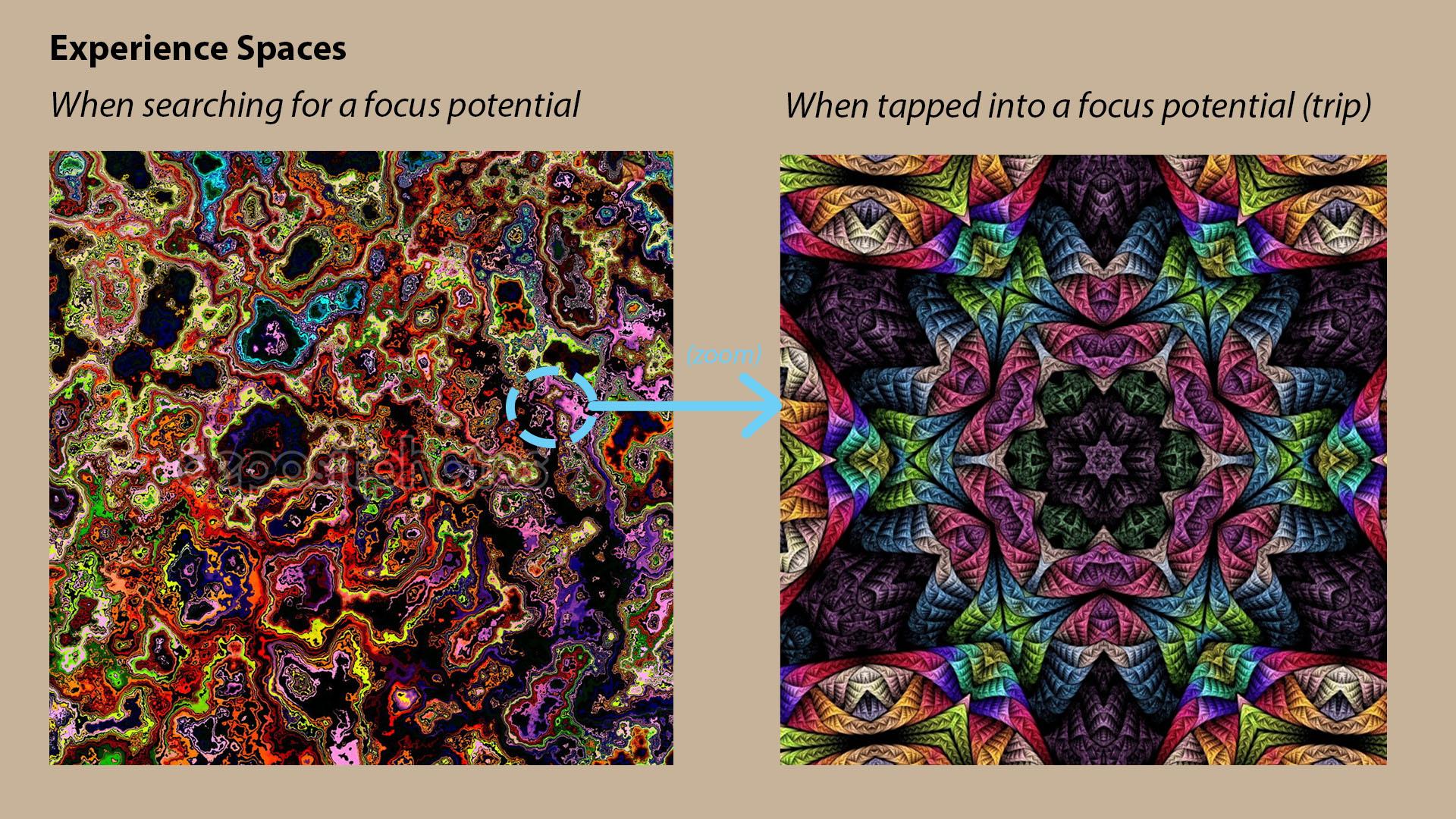 experiencespaces